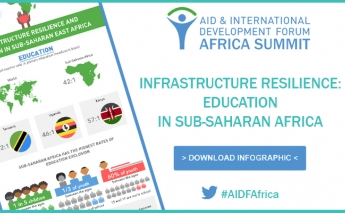 [infographic] Infrastructure Resilience: Education in sub-Saharan Africa